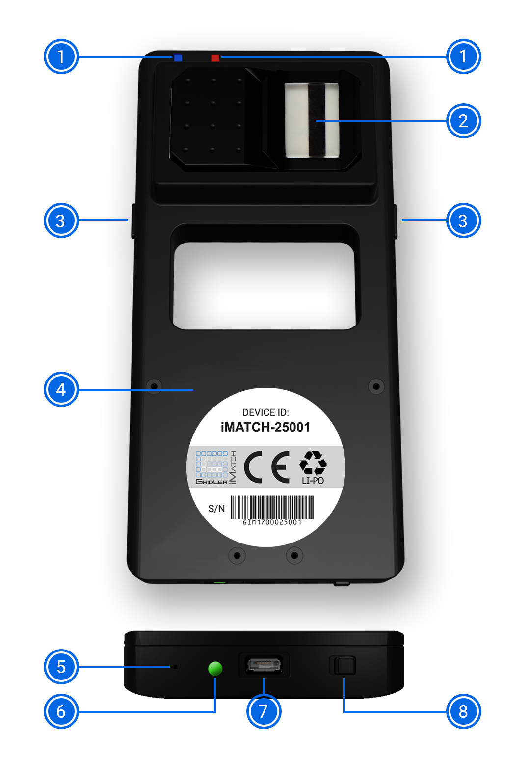 iMatch mobile identification solution - top